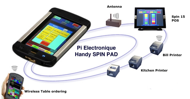 wireless tableside restaurant ordering pos system